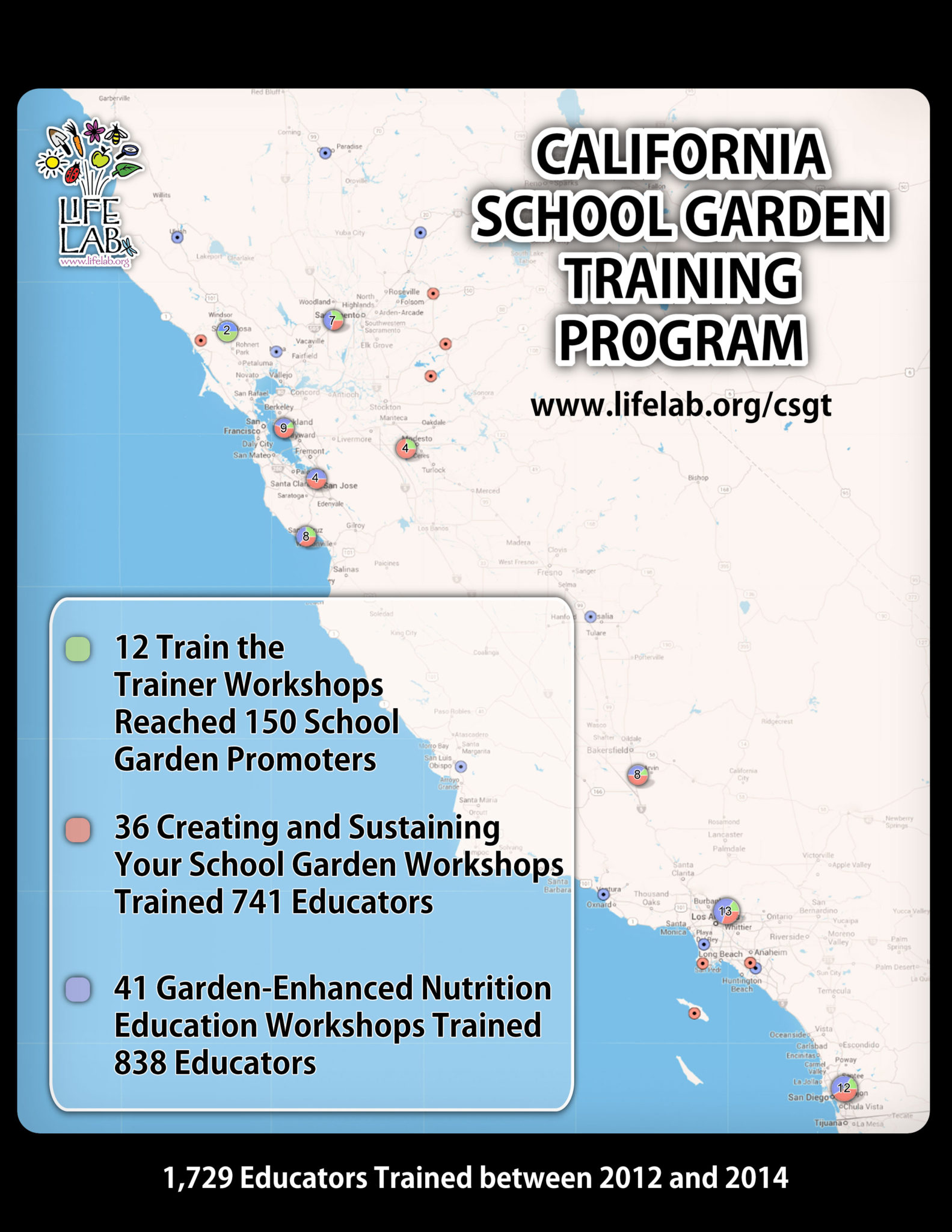 California School Garden Training Program Final Numbers