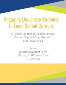 Engaging University Students in Local School Gardens